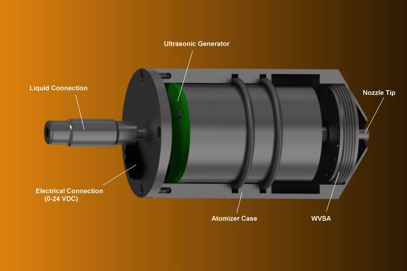 Ultrasonic Atomizer Nozzles And Probes For Consumer Products